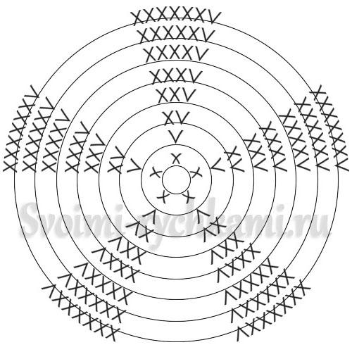 схема вязания снежинки на елку