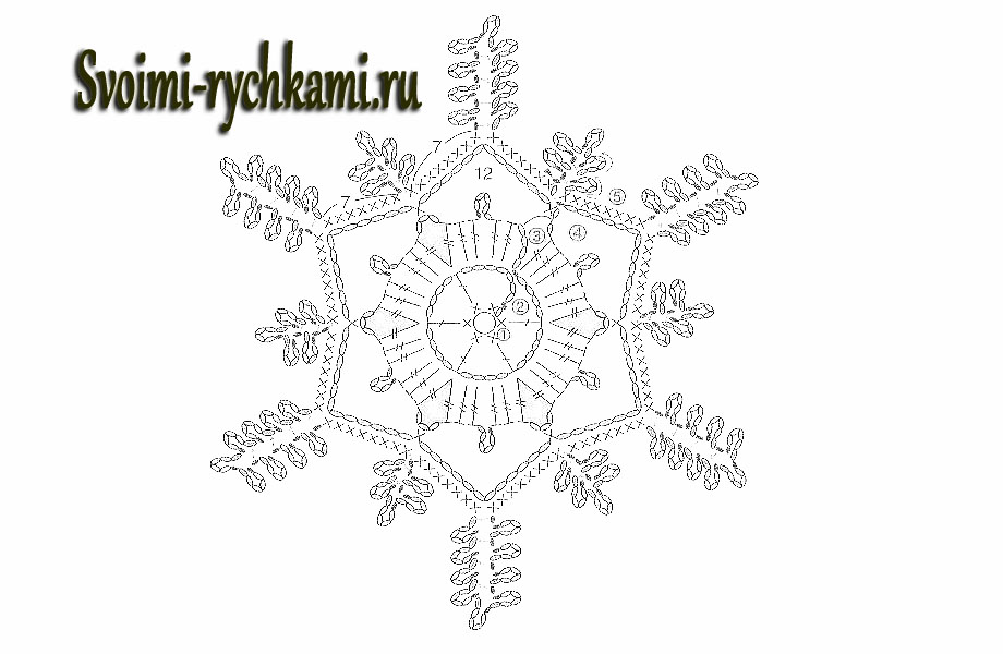 вязаная снежинка